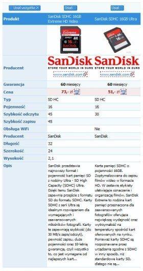 porównanie produktów